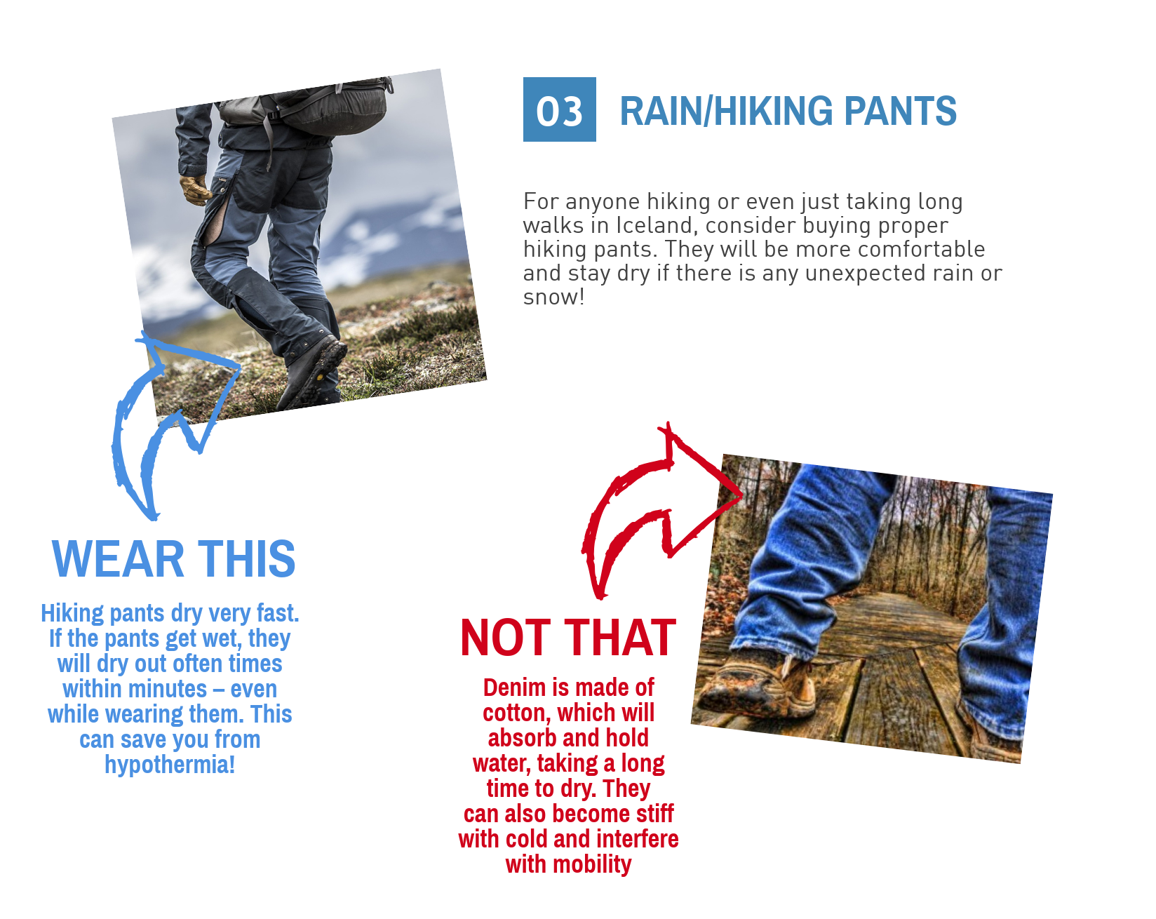 Rain/Hiking Pants Graphic. Description in Image